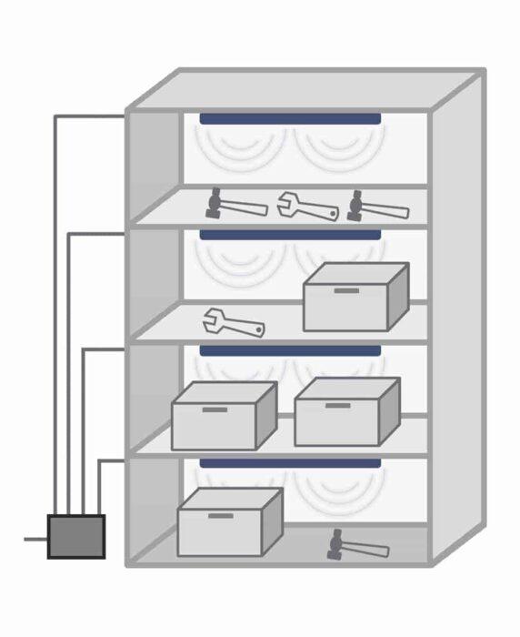 automatyczna szafa magazynowa RFID
