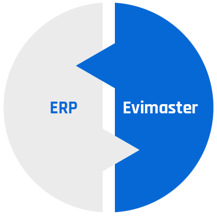 ERP Synergia System Evimaster