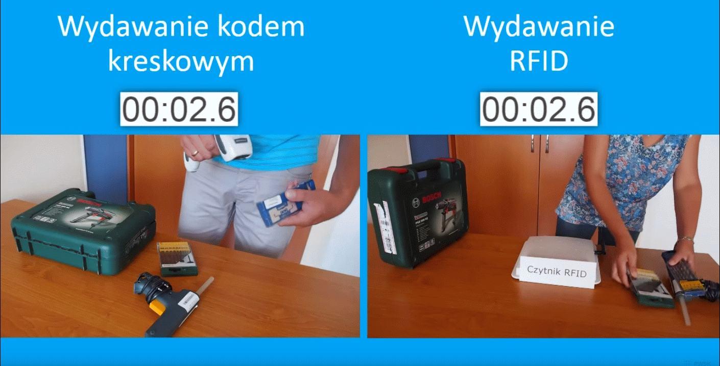 porównanie kodu kreskowego i RFID